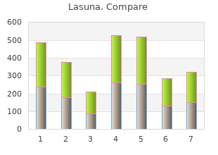 cheap lasuna