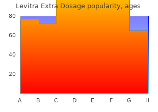 buy 60mg levitra extra dosage free shipping