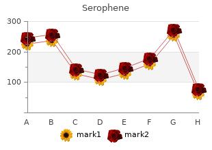 discount serophene 100 mg