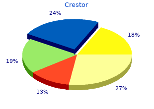 generic 10mg crestor with visa