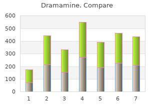 buy generic dramamine 50mg on line