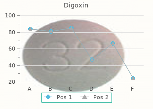 purchase 0.25mg digoxin