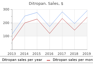discount ditropan 2.5mg overnight delivery