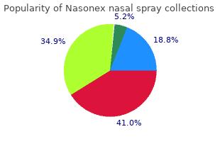 generic nasonex nasal spray 18gm mastercard