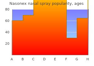 best order for nasonex nasal spray