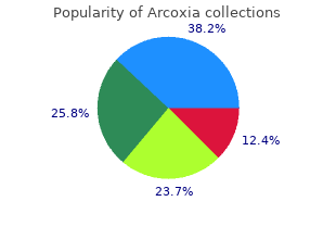 proven 60 mg arcoxia