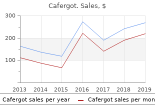 buy cafergot 100 mg lowest price