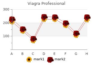 order 50mg viagra professional amex