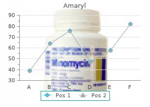 buy 1mg amaryl with visa