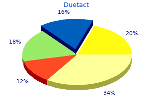 buy 17 mg duetact with amex