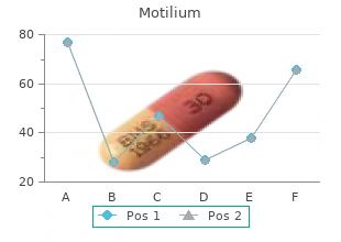 order 10mg motilium amex