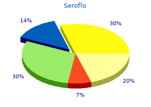 seroflo 250mcg free shipping