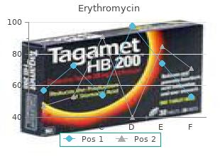 order genuine erythromycin on line