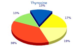 safe thyroxine 75mcg