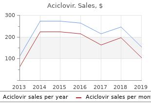 200 mg aciclovir sale