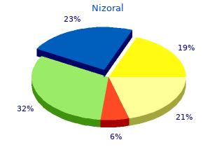 purchase nizoral 200mg without prescription