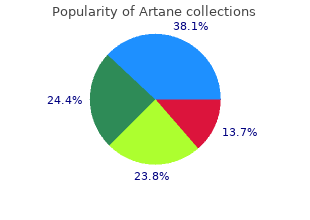 purchase artane from india