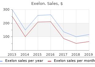 purchase 4.5 mg exelon