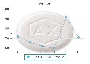 purchase generic venlor on line