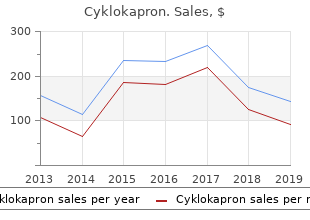 cheap cyklokapron 500mg visa