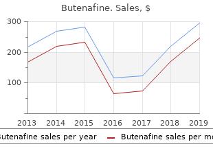 buy cheap butenafine 15 mg line