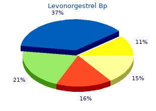 cheap 0.18 mg levonorgestrel overnight delivery