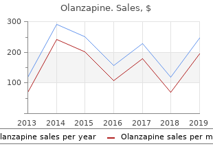 cheap olanzapine 7.5 mg fast delivery