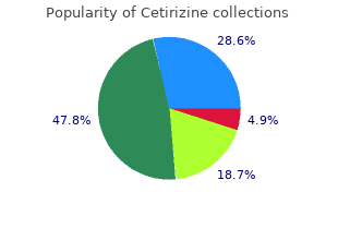 cheap cetirizine 5mg fast delivery
