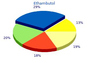 buy ethambutol 400 mg amex