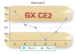 effective 5mg ramipril