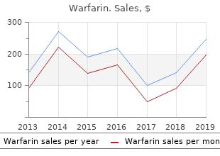 discount warfarin 2 mg with visa