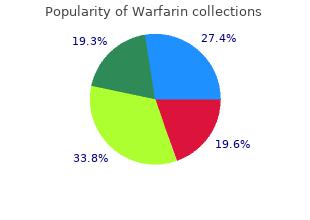 buy discount warfarin 1mg