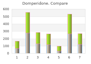 order domperidone pills in toronto