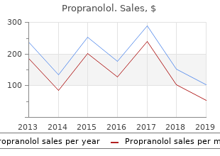 buy propranolol with mastercard