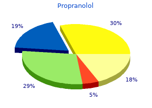 propranolol 80mg