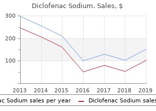 order diclofenac 100 mg otc