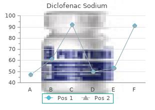 diclofenac 50mg sale
