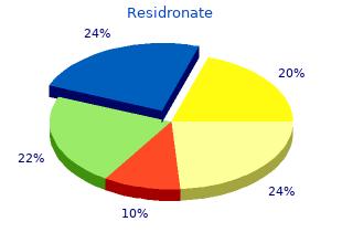 residronate 35 mg with amex