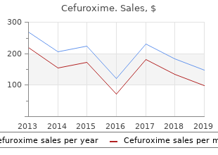 purchase discount cefuroxime on line