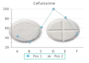 order cefuroxime in india