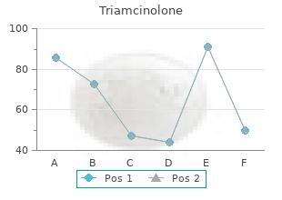 cheap 4 mg triamcinolone with amex