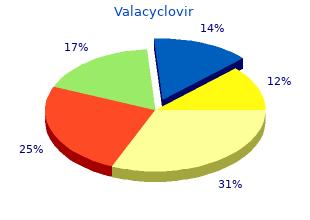 buy generic valacyclovir 500 mg