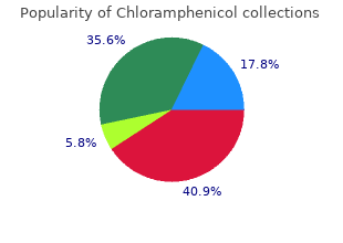 500 mg chloramphenicol overnight delivery