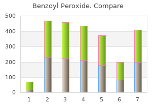 purchase benzoyl overnight delivery