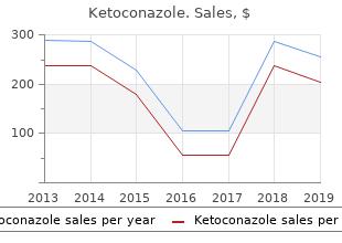 purchase 200mg ketoconazole