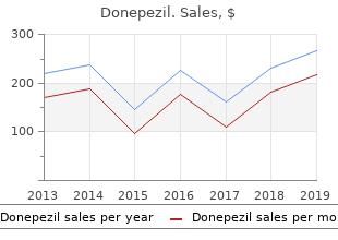 order donepezil without prescription