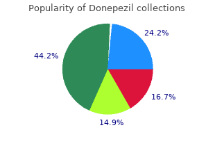 generic donepezil 5mg without prescription