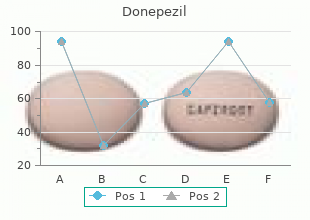 buy donepezil 5 mg low price