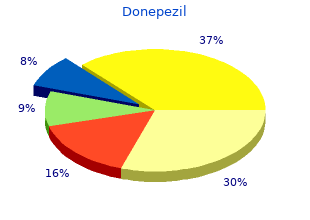 order donepezil 10 mg with amex