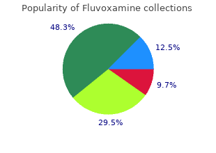 buy fluvoxamine 50mg without prescription